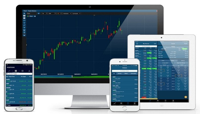 Why Trade Unity is Considered as The Best Automated Trading Software